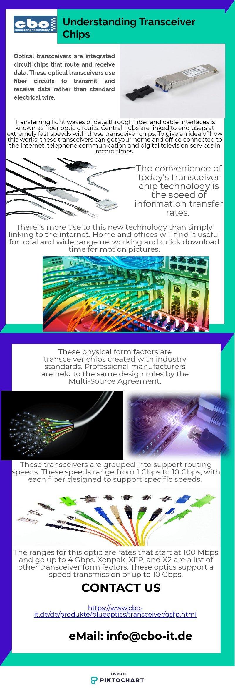 understanding transceiver chips piktochart visual editor rh create piktochart com