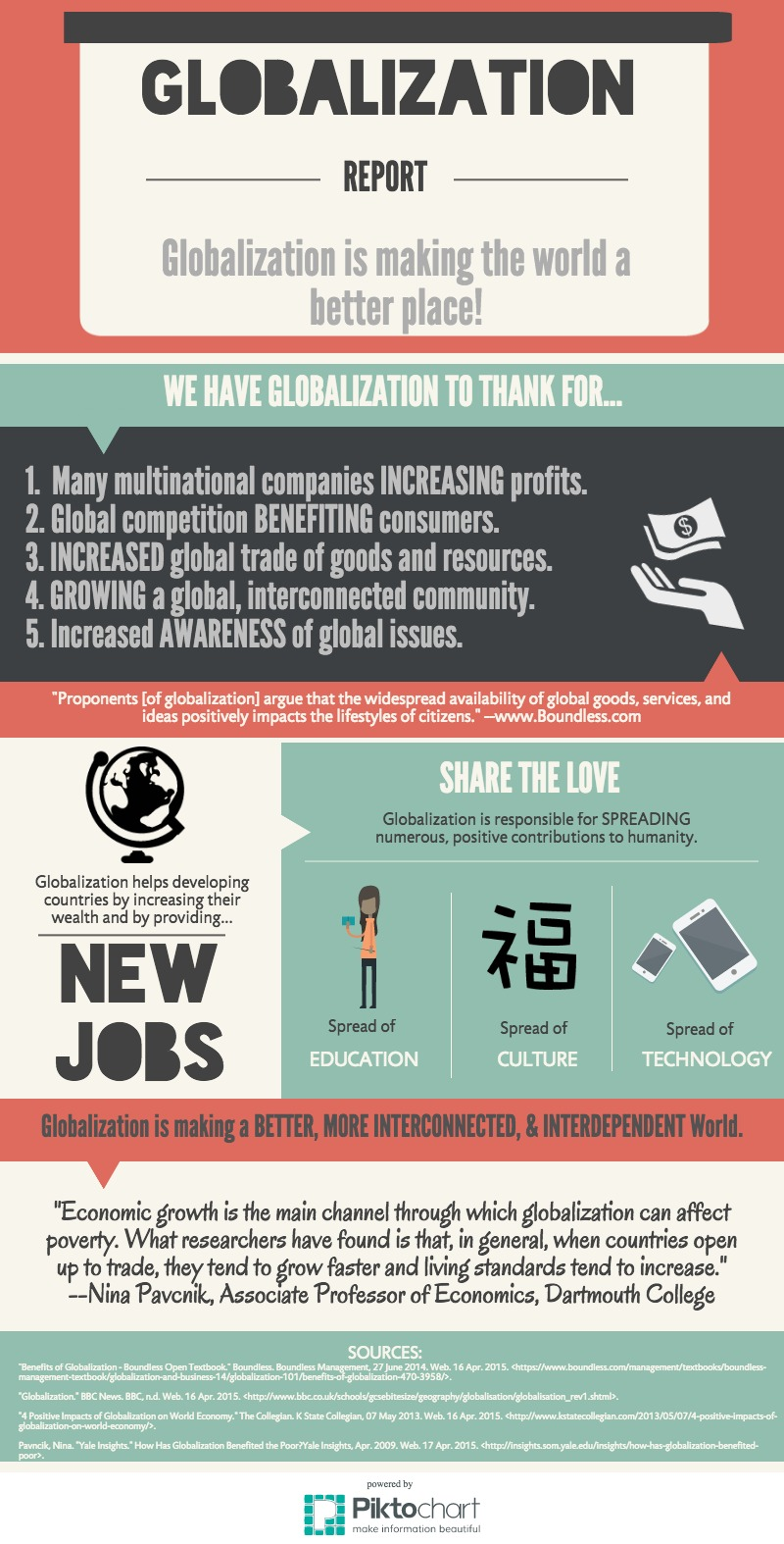 globalization infographic