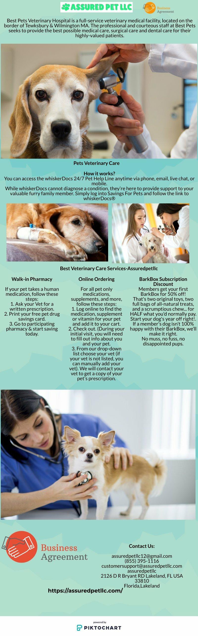 Health Savings Plan For Pets