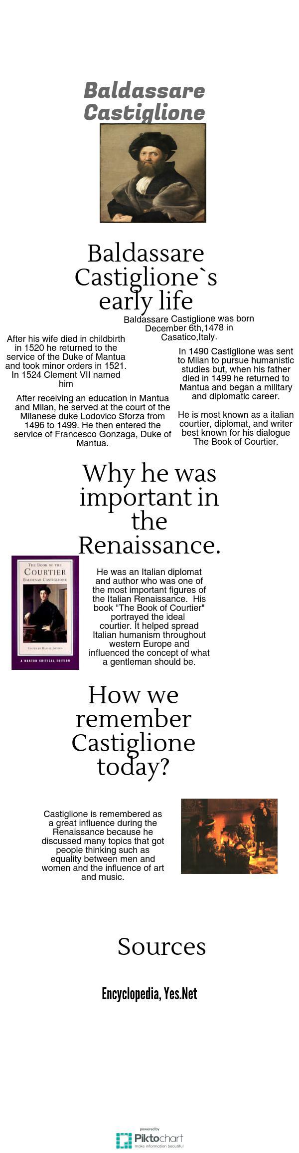 baldassare castiglione the book of the courtier
