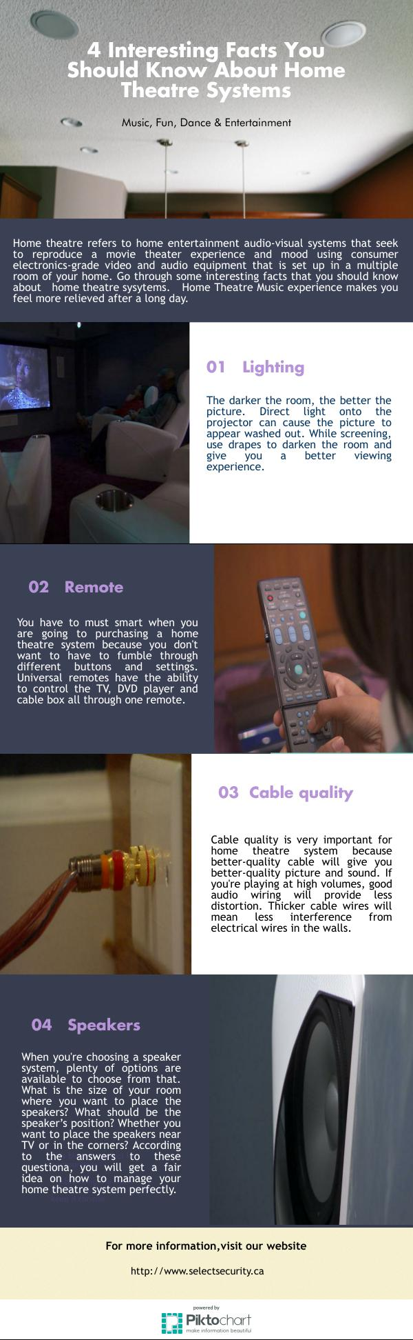 4 Must Know Facts About Home Theatre Systems Piktochart Visual Editor Theater Wiring