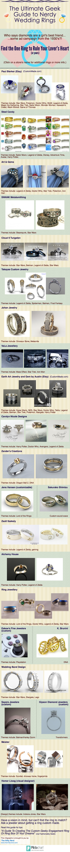 Geek Wedding Ring Guide | Piktochart Visual Editor