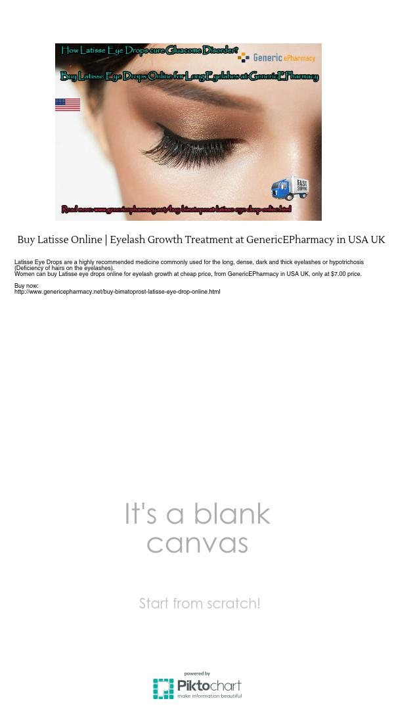 Buy Latisse Online At Genericepharmacy Piktochart Visual Editor