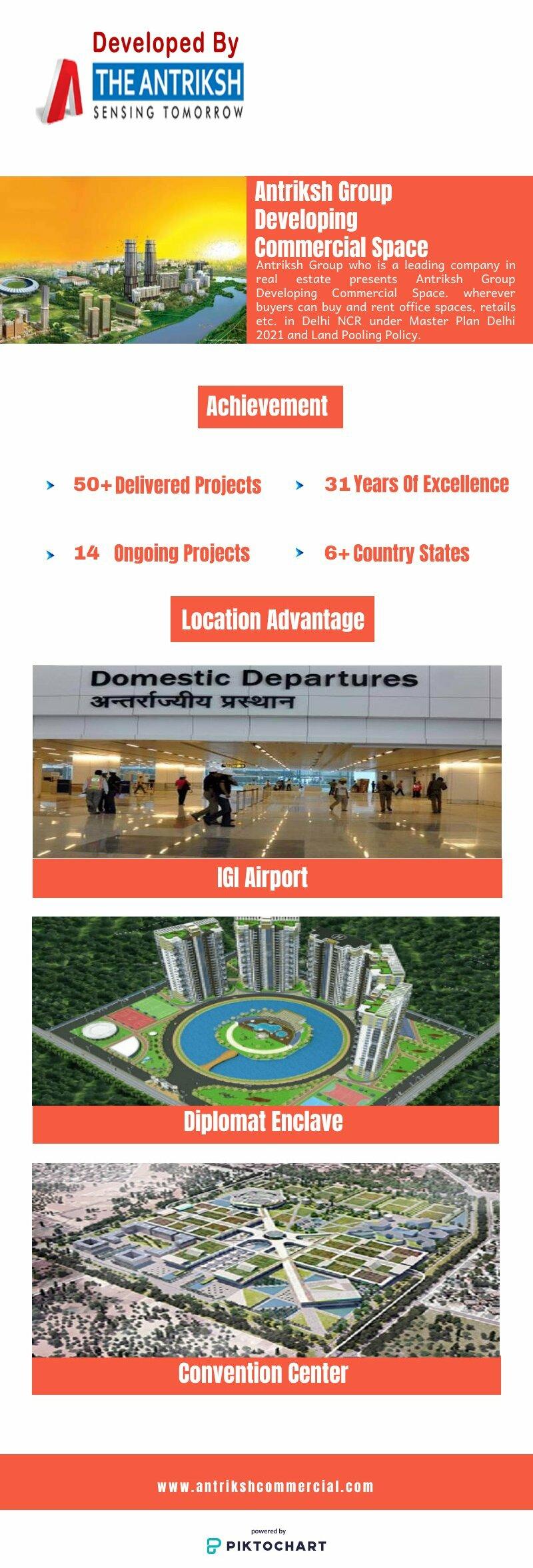 New commercial property for sale in Dwarka L Zone Delhi