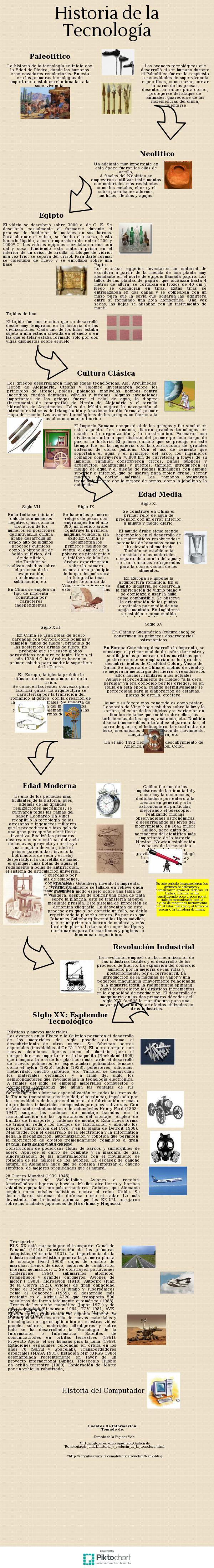 Historia de la Tecnología | Piktochart Visual Editor