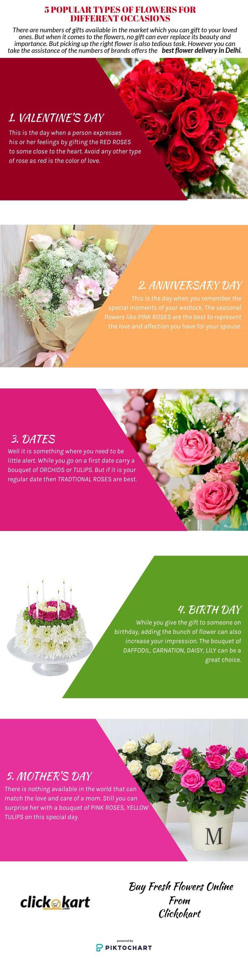 5 popular types of flowers for different occasions piktochart 5 popular types of flowers for different occasions piktochart visual editor izmirmasajfo