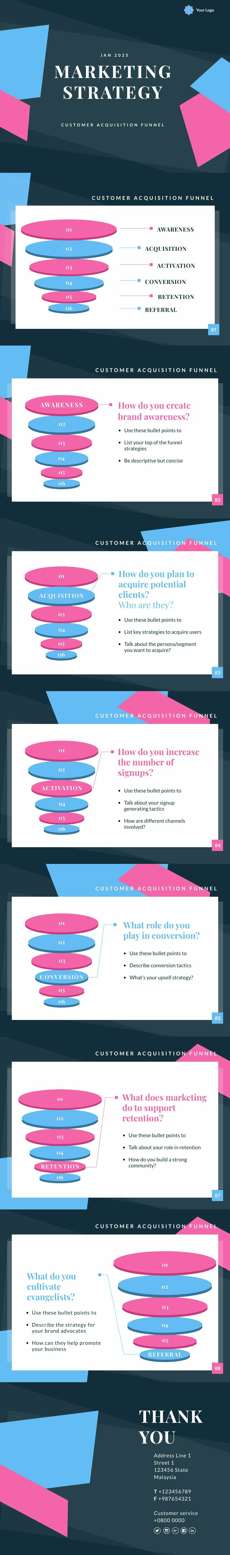 Customer Acquisition Funnel