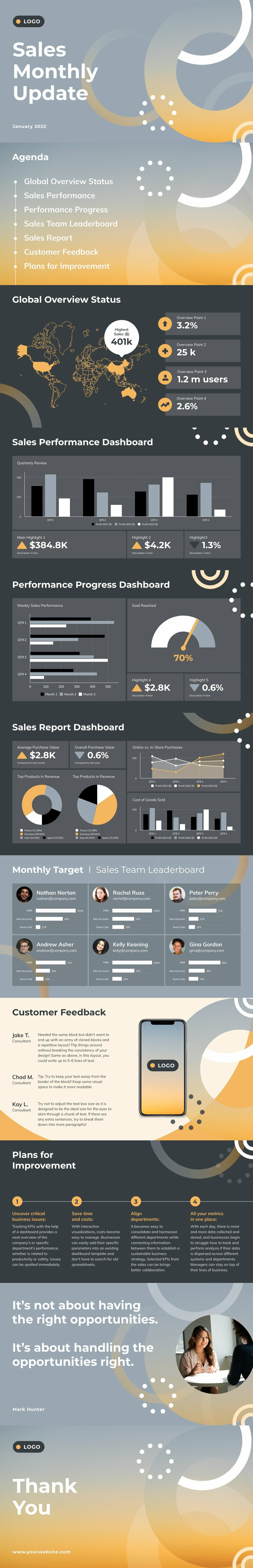 Sales Monthly Dashboard Widescreen