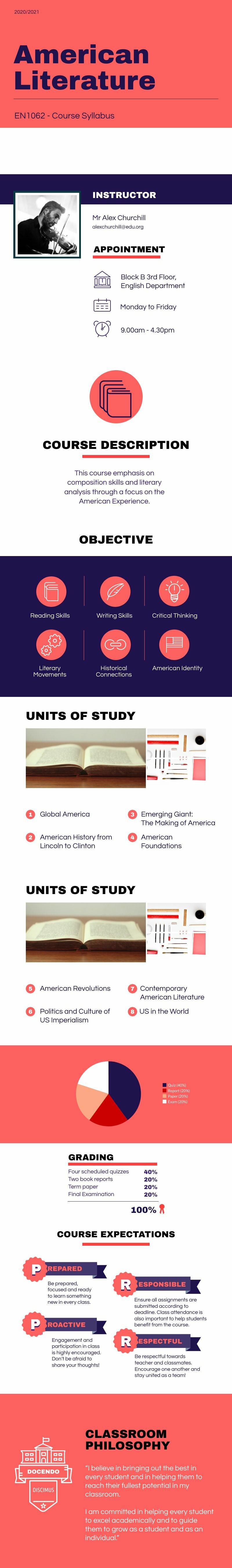 Course Syllabus Presentation