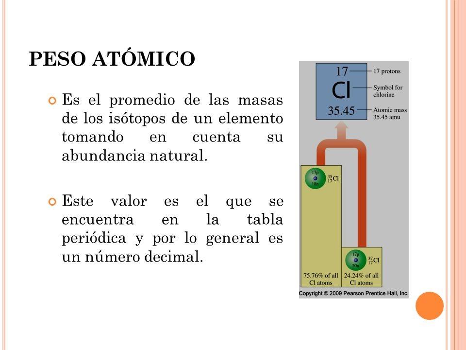 Guerrerojacintosulemam14s2delbigbanlatablaperiodica piktochart molecular ejemplos h2o agua h 10079 uma 2 o 1599 uma 180153 uma h2so4 cido sulfrico h 10079 uma 2 s 32064 uma o urtaz Image collections