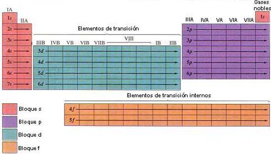 Actividad integradora 3 del big bang a la tabla peridica actividad integradora 3 del big bang a la tabla peridica piktochart visual editor urtaz Images