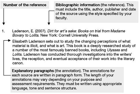 Annotated Bibliography Piktochart Visual Editor