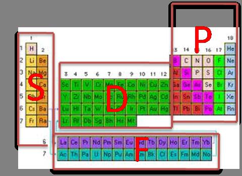 Bernardoherrera643gmail piktochart visual editor afinidad electrnica es la energa que se desprende cuando un tomo de un elemento en estado gaseoso capta un electrn formndose un anin xg e urtaz Choice Image