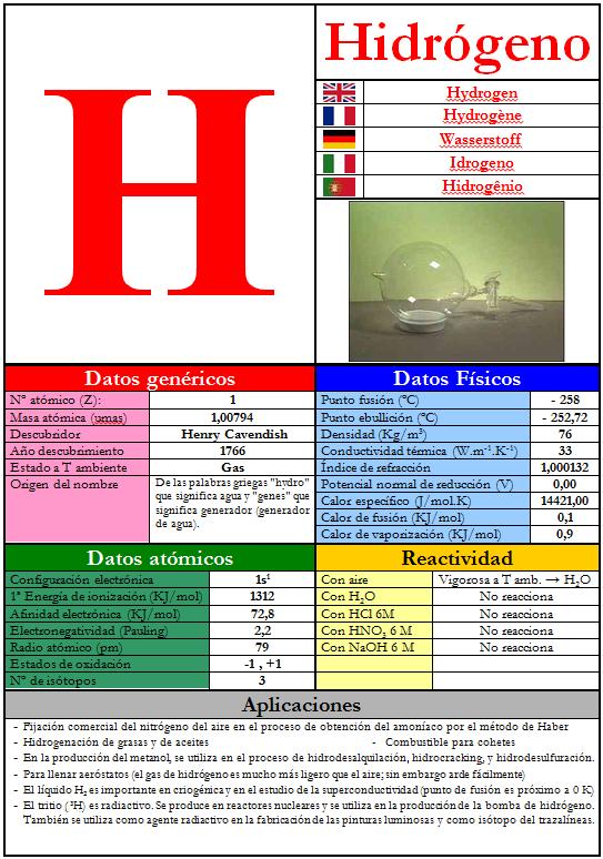 Bernardoherrera643gmail piktochart visual editor entre los muchos datos que se reportan en la tabla peridica pueden aparecer nombre del elemento qumico smbolo del elemento qumico nmero atmico masa urtaz Image collections