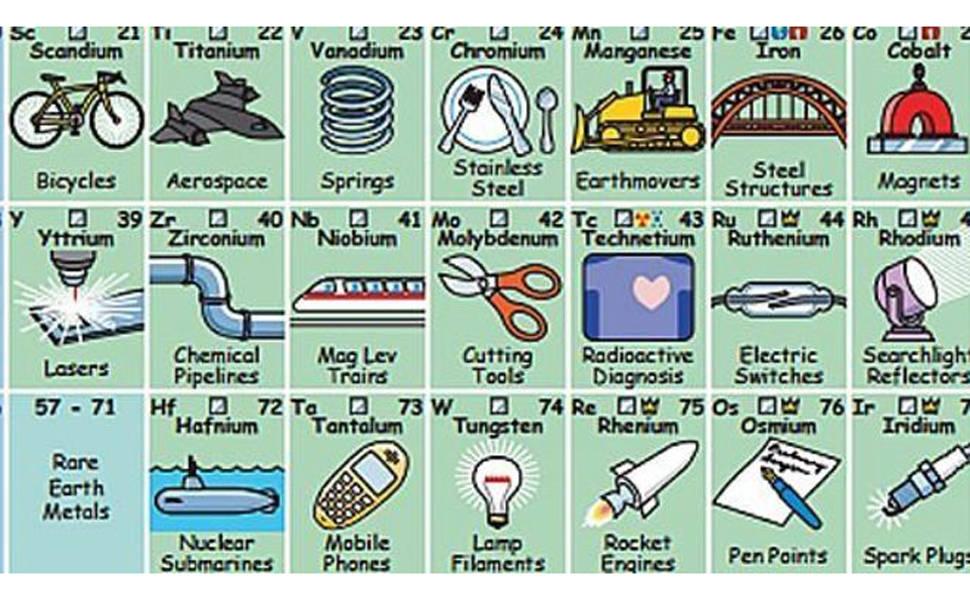 metales alcalinos copy tabla periodica informacin que contiene es un esquema en forma de tabla