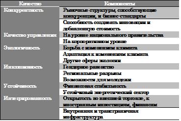 абдуллоев шерафкан программа переселения